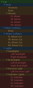 Colour Coded Unity Depth